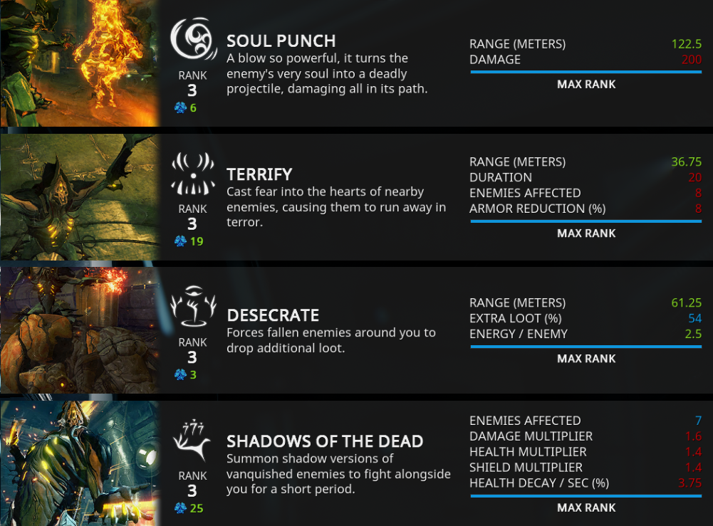 Ability effect of nekros energy desecrate build