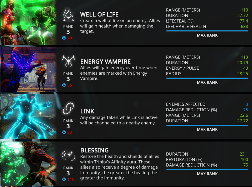 Tank-survivability trinity build example ability effects