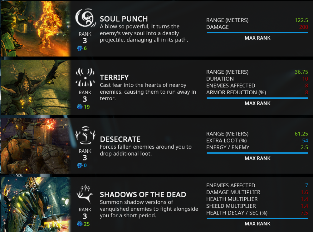 Ability effect of despoil health nekros build